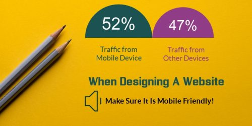 Mobile device - Shopify Marketing Strategies