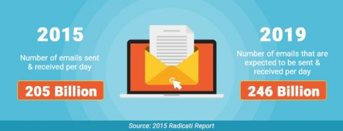 email marketing 4
